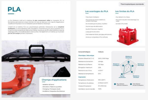 Aperçu du guide des matériaux Neofab