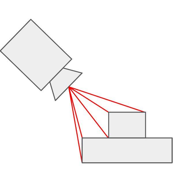 Schéma expliquant le fonctionnement d'un scan 3D : acquisition des arrêtes vives d'une pièce